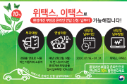환경개선부담금 온라인 연납 신청납부 안내