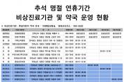 추석 명절 연휴기간 비상진료기관 및 약국 운영 현황