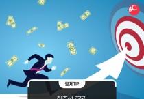 고용노동부 청년구직활동지원금 신청 안내